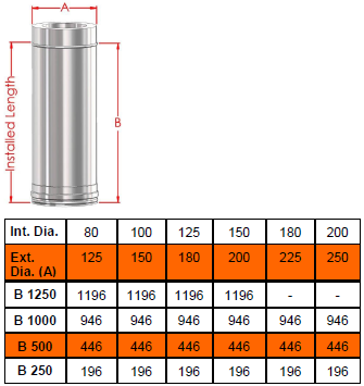 Twin Wall Insulated Straight Flue 250mm Various