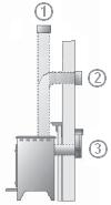 Gazco Balanced Flue