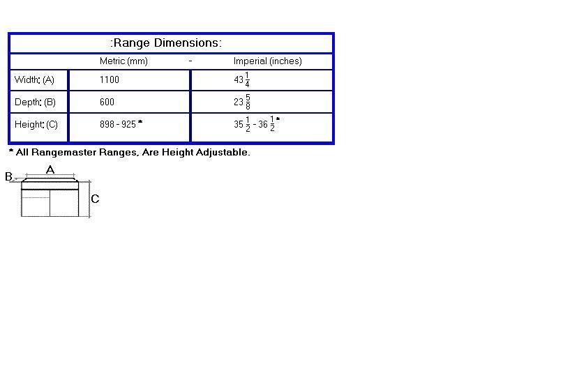 Rangemaster Range Cooker Classic 110cm Gas Range Cranberry