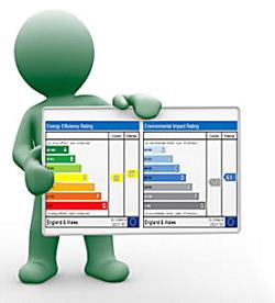 What is Appliance Energy Rating